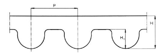 Profil remeň HTD