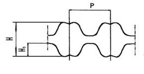 Isoran gumové remene RPP5DD