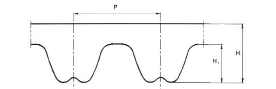 Profil remeň RPP