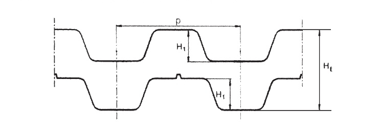 Profil remeň XL-L-H-XH obojstranné